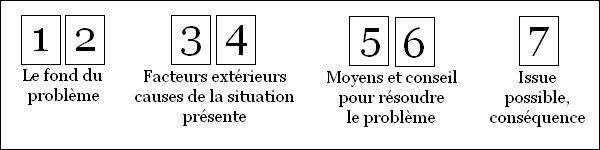 [AIDE] Initiation à la divination des runes Tete_de_mimir
