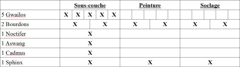 [CDA]Infinity - Force Expéditionnaire Shasvastii CDA_MLF_1-3