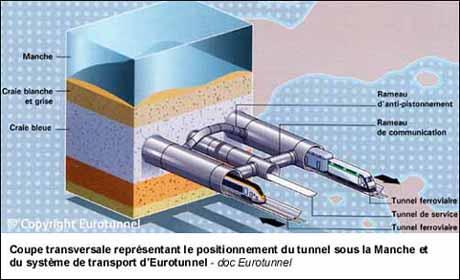 http://www.aht.li/2291383/eurotunnel3.jpg