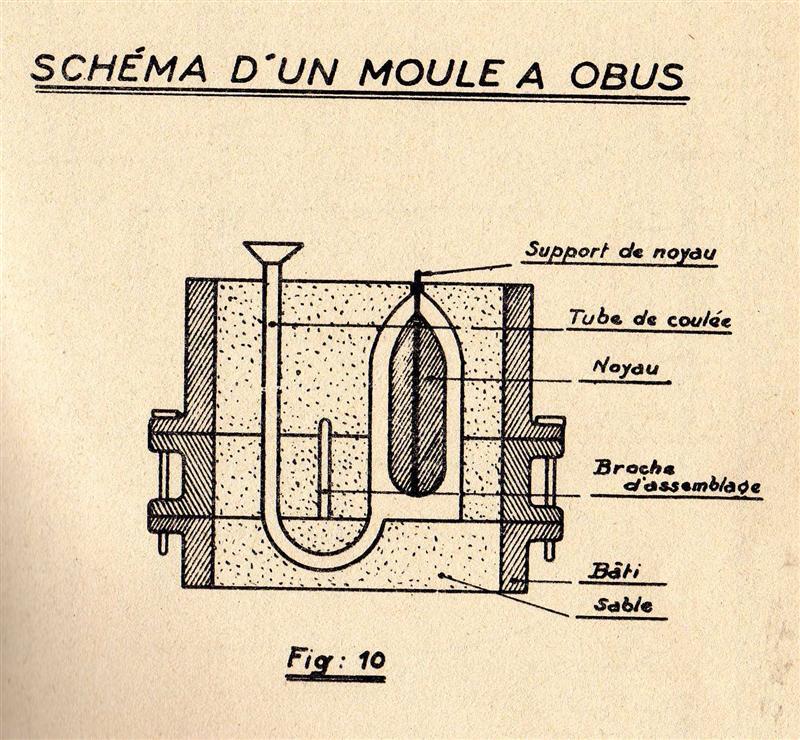 presses de fabrication de munitions Presse_1_Medium