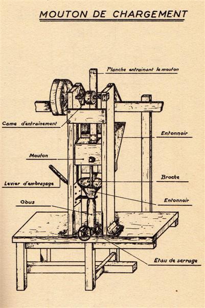 presses de fabrication de munitions Presse_3_Medium