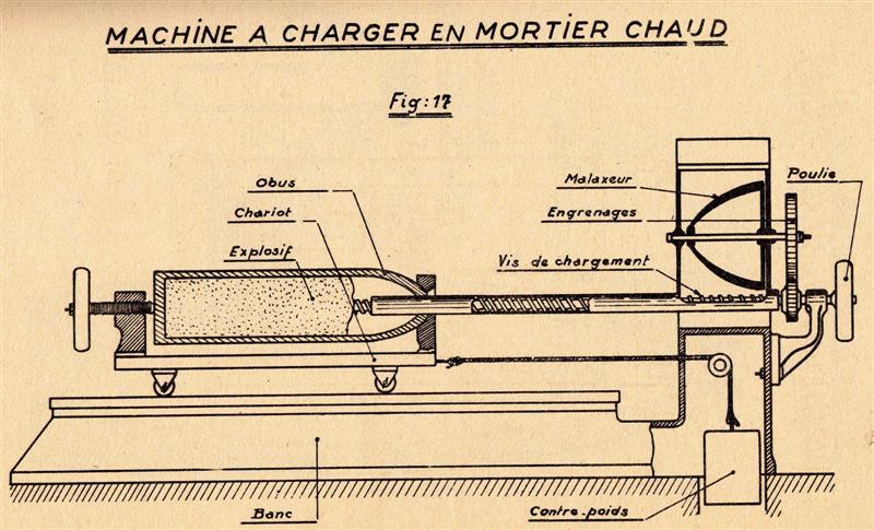 presses de fabrication de munitions Presse_5_Medium