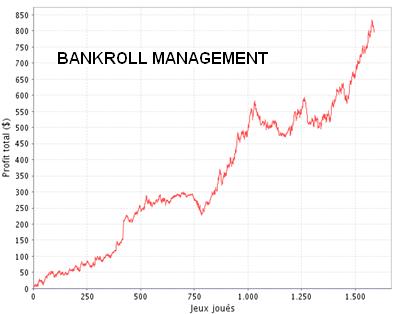 image_wikio_bankroll.PNG